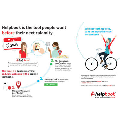 How HelpBook Works